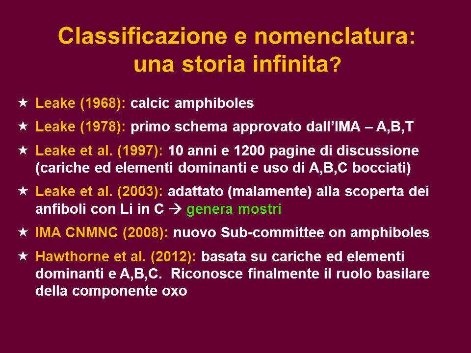 Classificazione e nomenclatura: