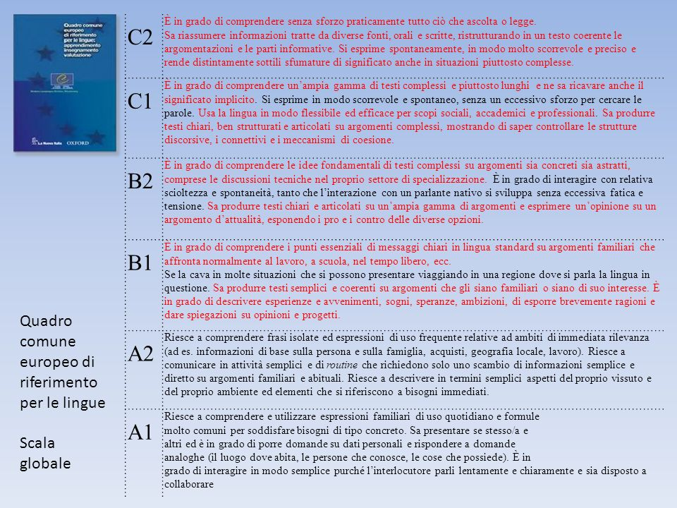 C2 C1 B2 B1 A2 A1 Quadro comune europeo di riferimento per le lingue