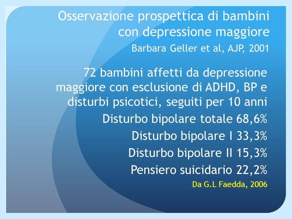 Osservazione prospettica di bambini con depressione maggiore Barbara Geller et al, AJP, 2001