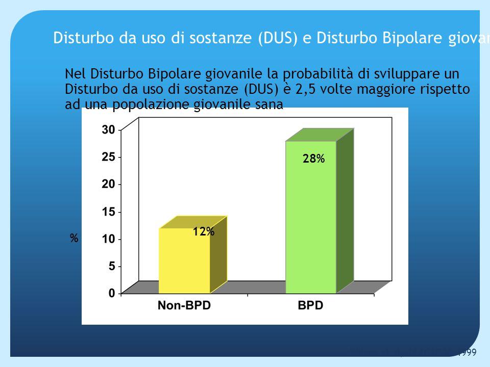 Disturbo da uso di sostanze (DUS) e Disturbo Bipolare giovanile