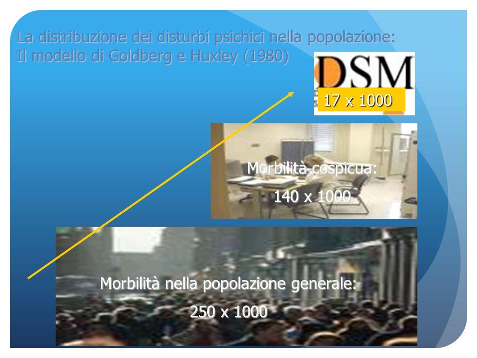 Morbilità nella popolazione generale: