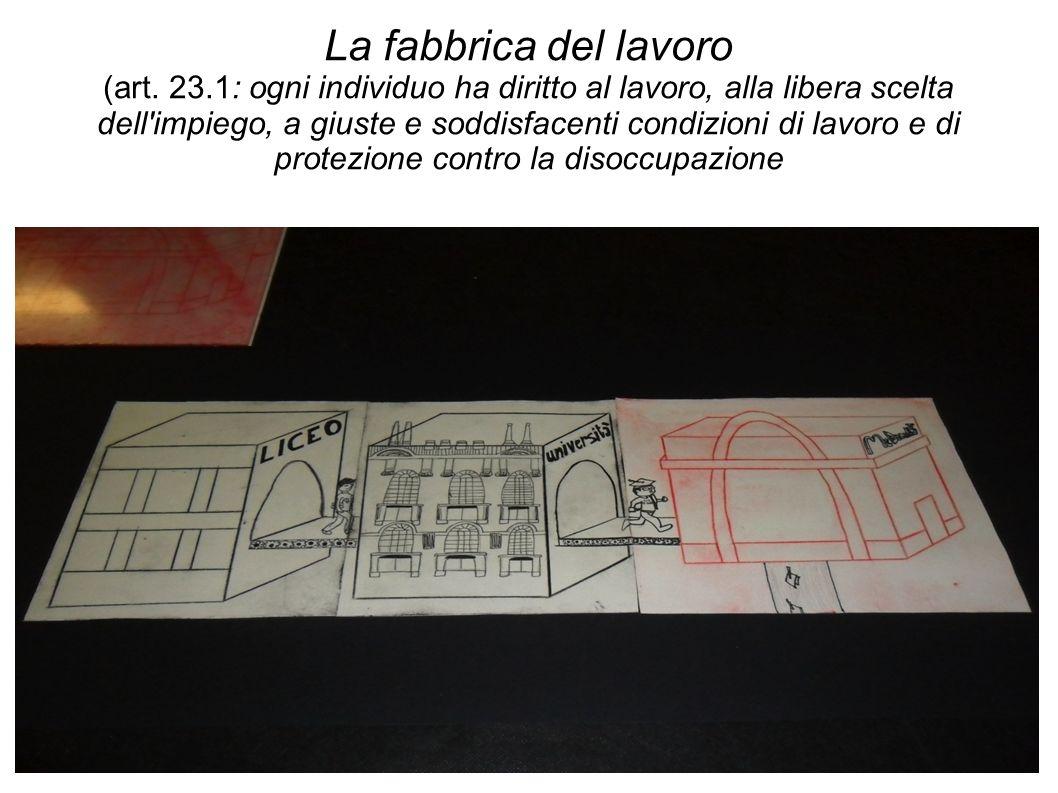 La fabbrica del lavoro (art. 23