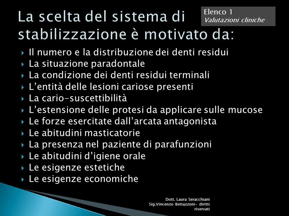 La scelta del sistema di stabilizzazione è motivato da: