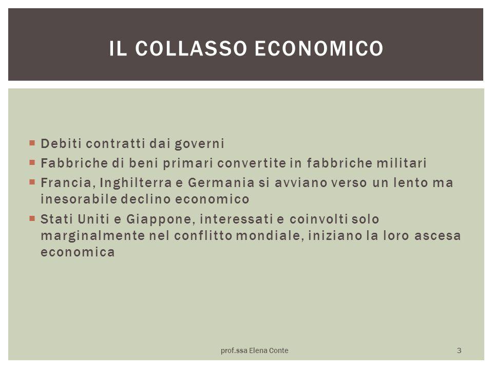 Il collasso economico Debiti contratti dai governi