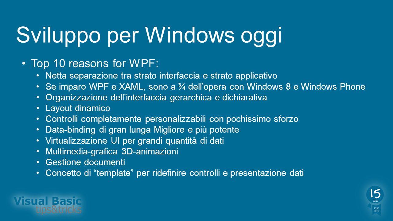 Sviluppo per Windows oggi