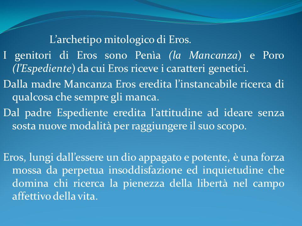 L'archetipo mitologico di Eros.