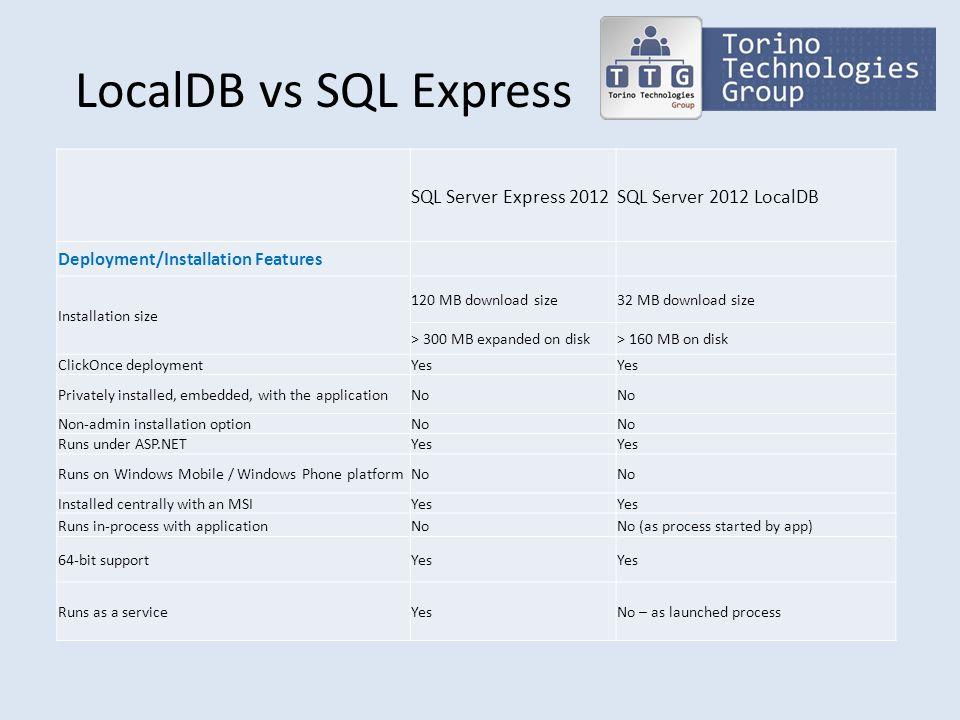LocalDB vs SQL Express SQL Server Express 2012 SQL Server 2012 LocalDB