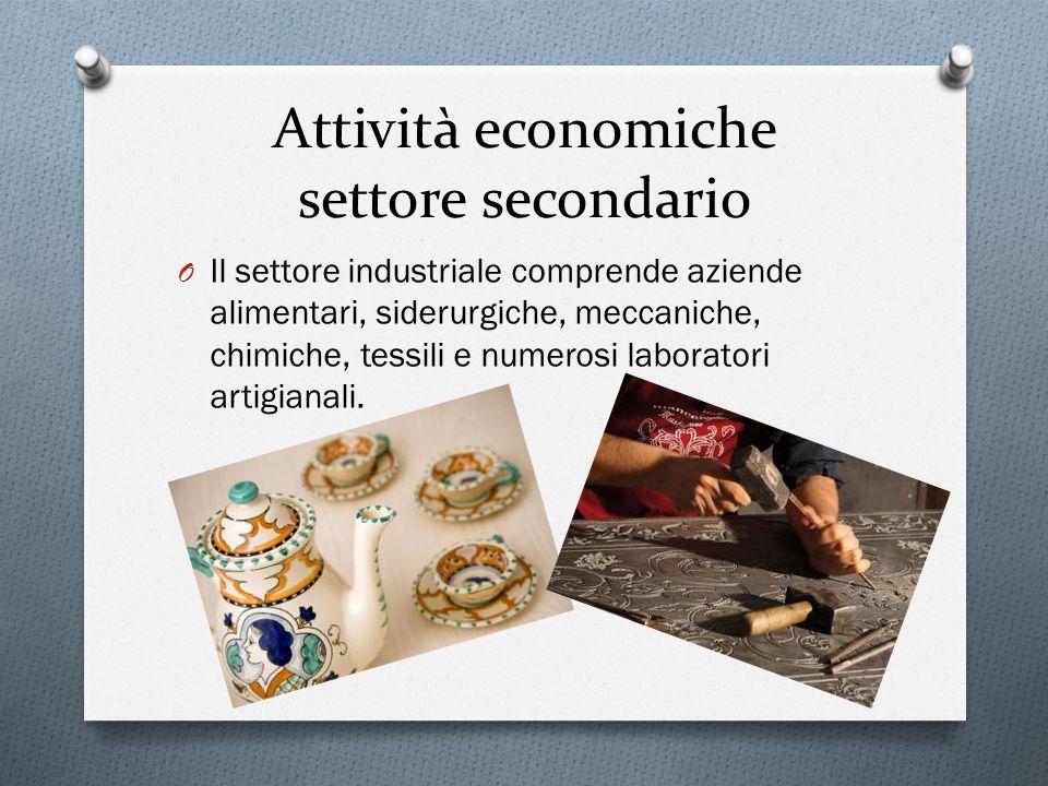 Attività economiche settore secondario