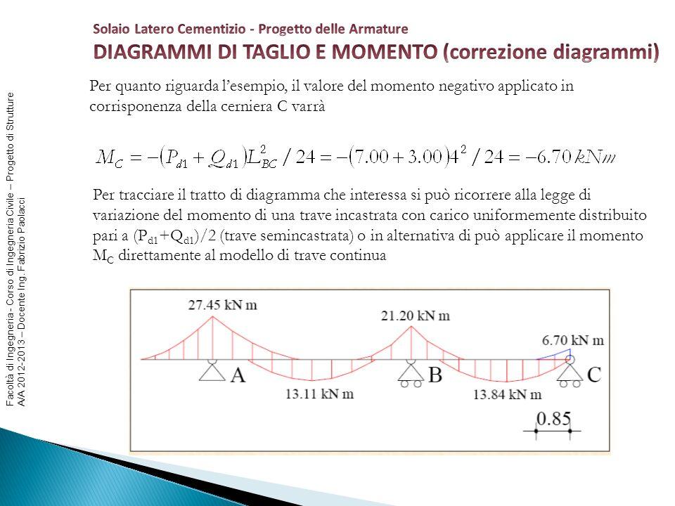 DIAGRAMMI DI TAGLIO E MOMENTO (correzione diagrammi)