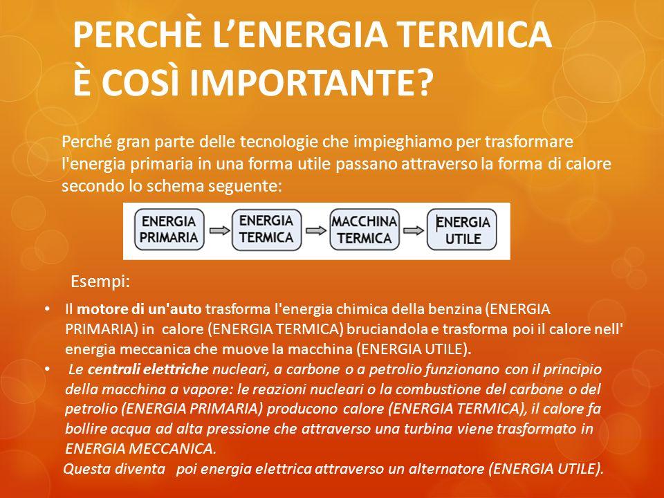 PERCHÈ L'ENERGIA TERMICA È COSÌ IMPORTANTE