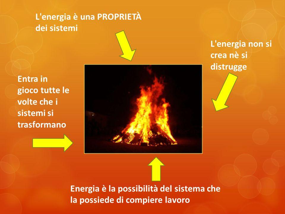 L energia è una PROPRIETÀ dei sistemi
