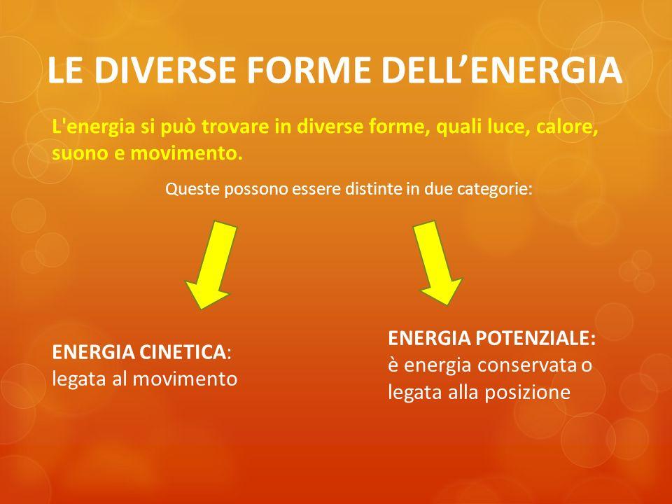 LE DIVERSE FORME DELL'ENERGIA