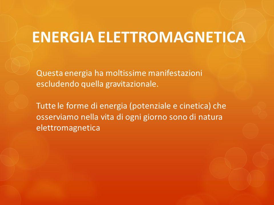 ENERGIA ELETTROMAGNETICA