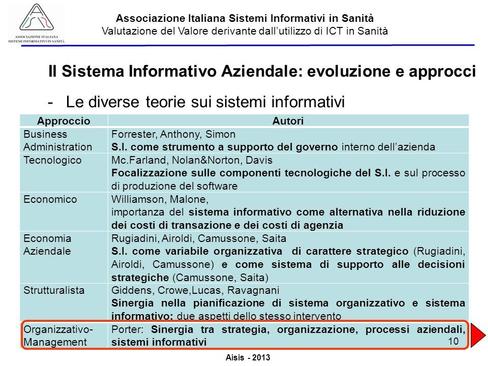 Il Sistema Informativo Aziendale: evoluzione e approcci