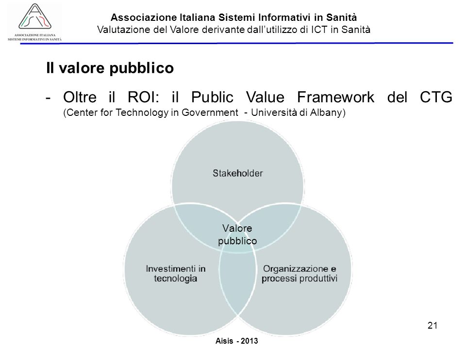 Il valore pubblico Oltre il ROI: il Public Value Framework del CTG (Center for Technology in Government - Università di Albany)