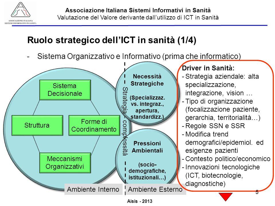 Ruolo strategico dell'ICT in sanità (1/4)