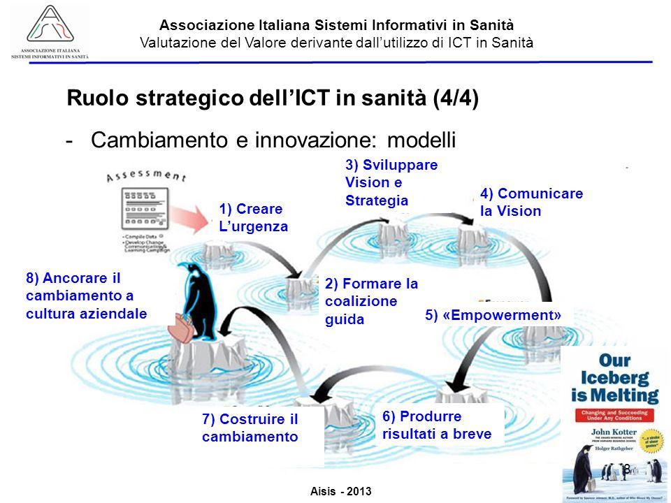 Ruolo strategico dell'ICT in sanità (4/4)