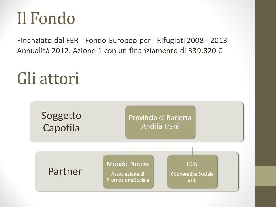 Il Fondo Gli attori Soggetto Capofila Partner