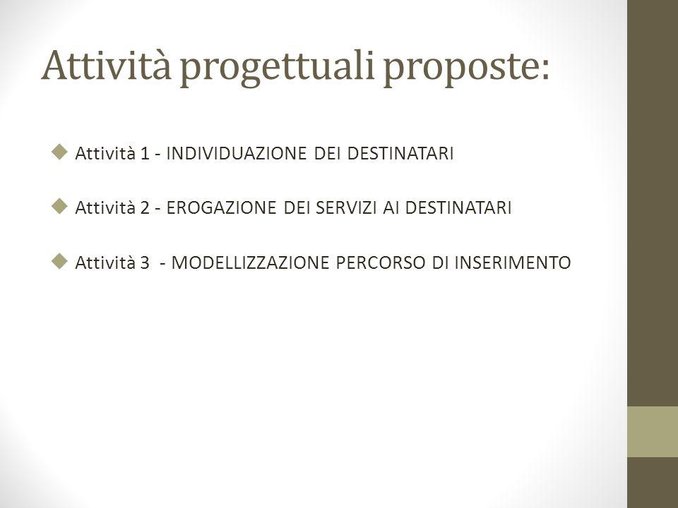 Attività progettuali proposte: