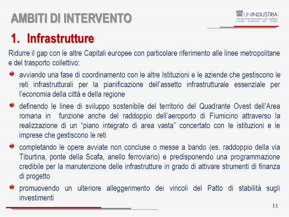 AMBITI DI INTERVENTO Infrastrutture