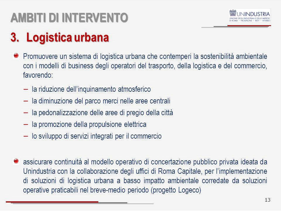 AMBITI DI INTERVENTO Logistica urbana