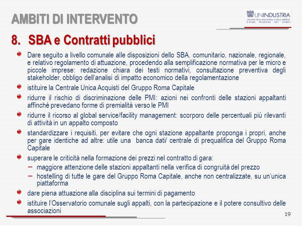 SBA e Contratti pubblici