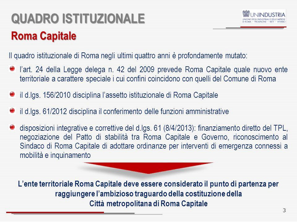 QUADRO ISTITUZIONALE Roma Capitale