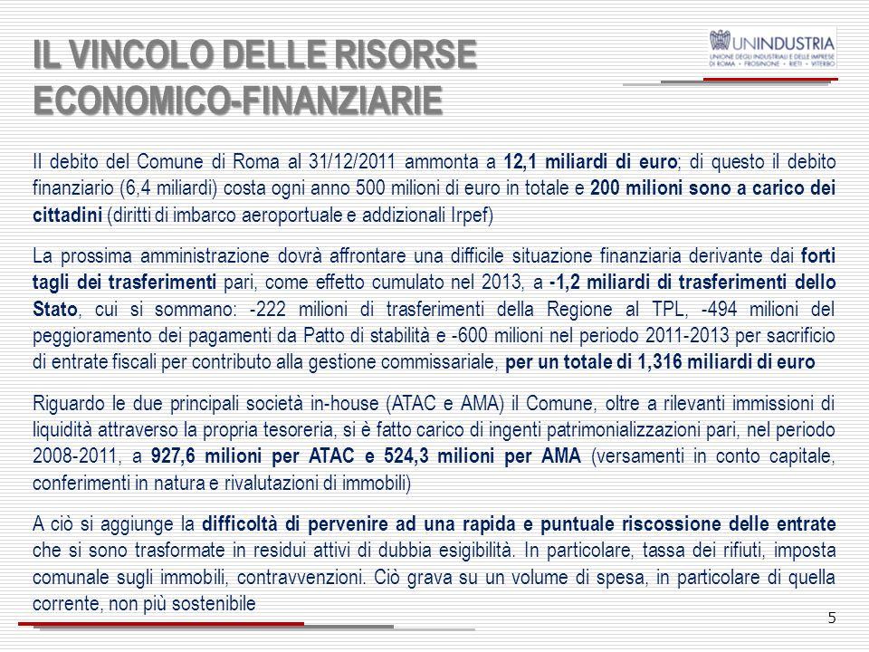 IL VINCOLO DELLE RISORSE ECONOMICO-FINANZIARIE