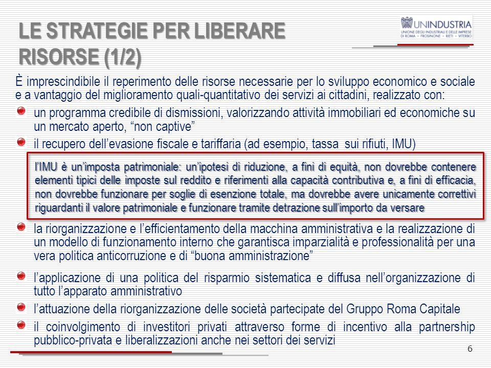 LE STRATEGIE PER LIBERARE RISORSE (1/2)
