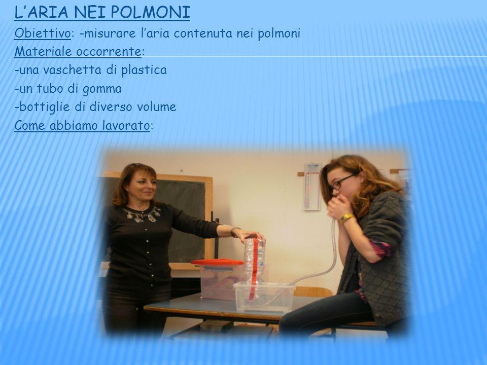 L'ARIA NEI POLMONI Obiettivo: -misurare l'aria contenuta nei polmoni