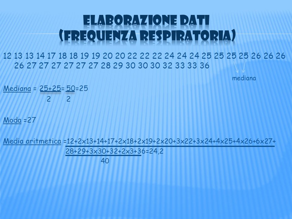 Elaborazione dati (frequenza respiratoria)