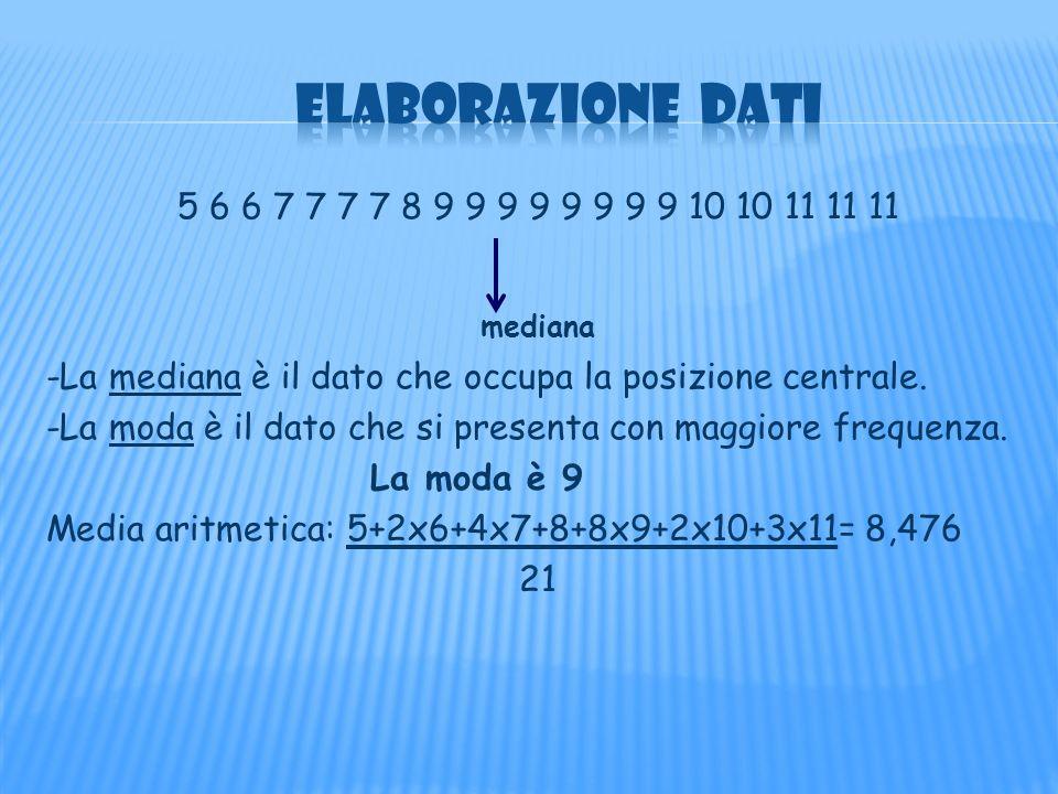 elaborazione dati 5 6 6 7 7 7 7 8 9 9 9 9 9 9 9 9 10 10 11 11 11. mediana. -La mediana è il dato che occupa la posizione centrale.