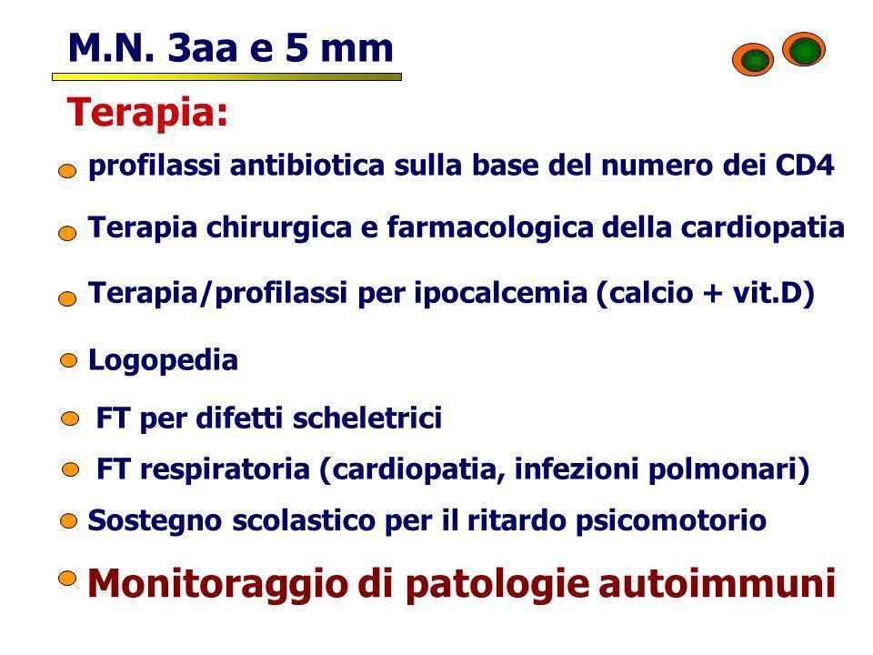 Monitoraggio di patologie autoimmuni