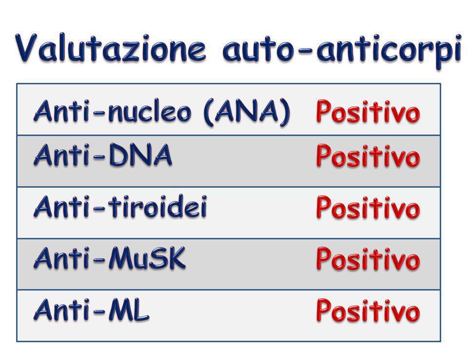 Valutazione auto-anticorpi