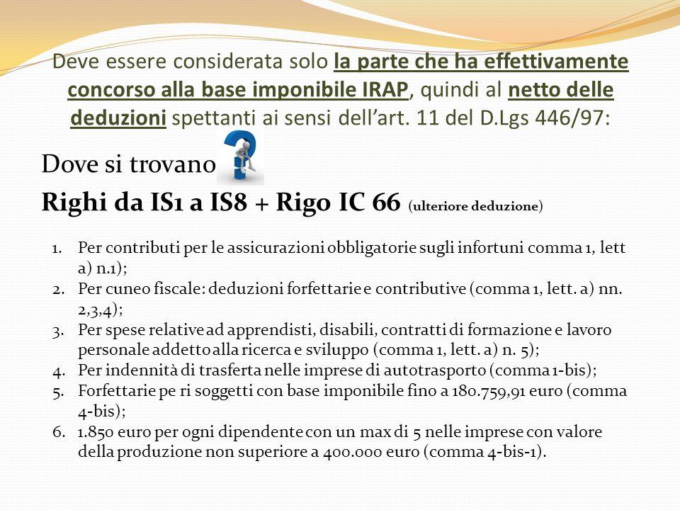 Dove si trovano Righi da IS1 a IS8 + Rigo IC 66 (ulteriore deduzione)