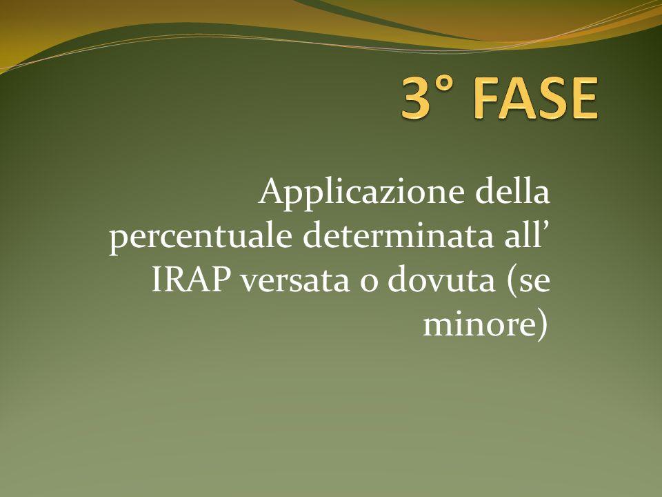 3° FASE Applicazione della percentuale determinata all' IRAP versata o dovuta (se minore)