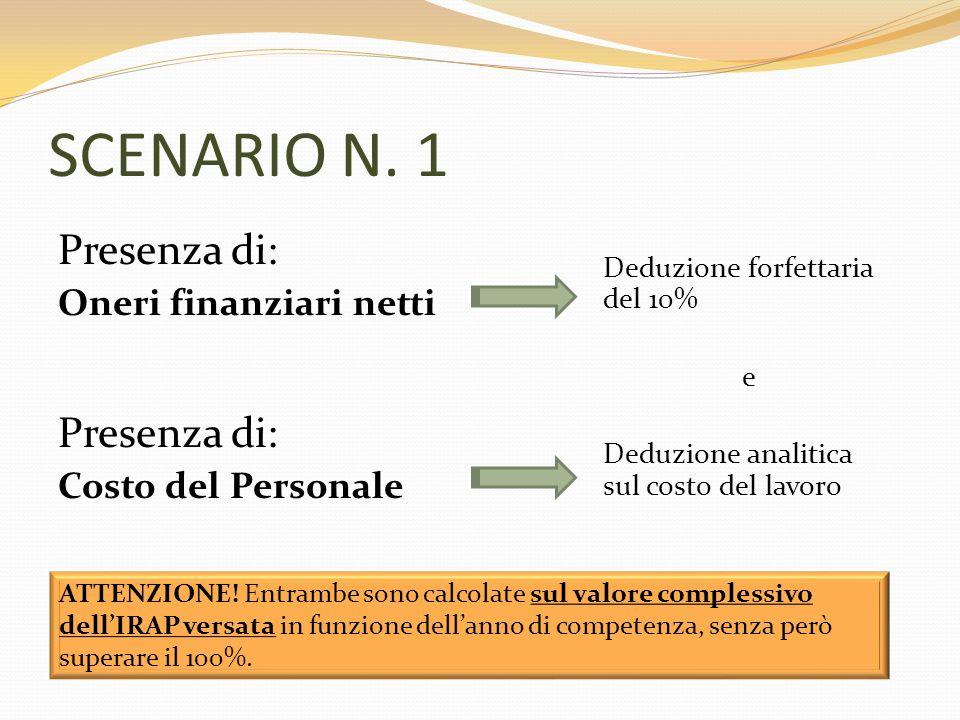 SCENARIO N. 1 Presenza di: Oneri finanziari netti Costo del Personale