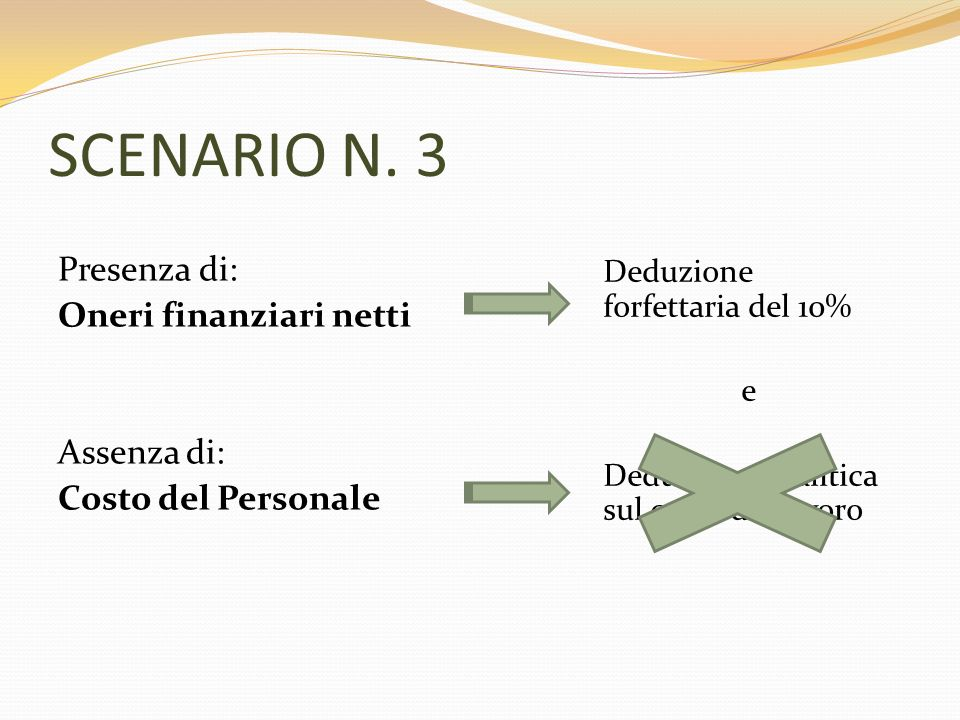 SCENARIO N. 3 Presenza di: Oneri finanziari netti Assenza di: