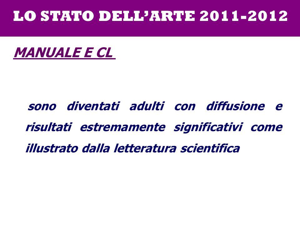 LO STATO DELL'ARTE 2011-2012 Manuale e CL