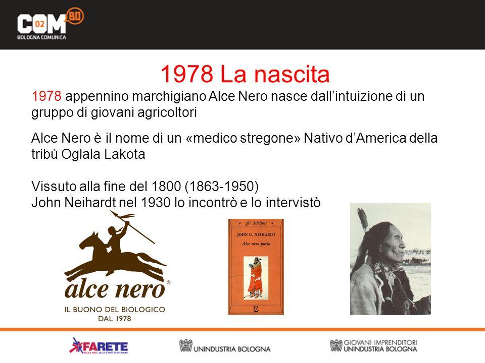 1978 La nascita 1978 appennino marchigiano Alce Nero nasce dall'intuizione di un gruppo di giovani agricoltori.
