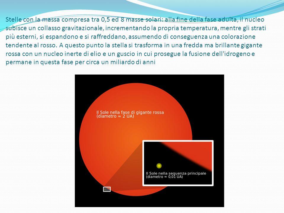 Stelle con la massa compresa tra 0,5 ed 8 masse solari: alla fine della fase adulta, il nucleo subisce un collasso gravitazionale, incrementando la propria temperatura, mentre gli strati più esterni, si espandono e si raffreddano, assumendo di conseguenza una colorazione tendente al rosso.