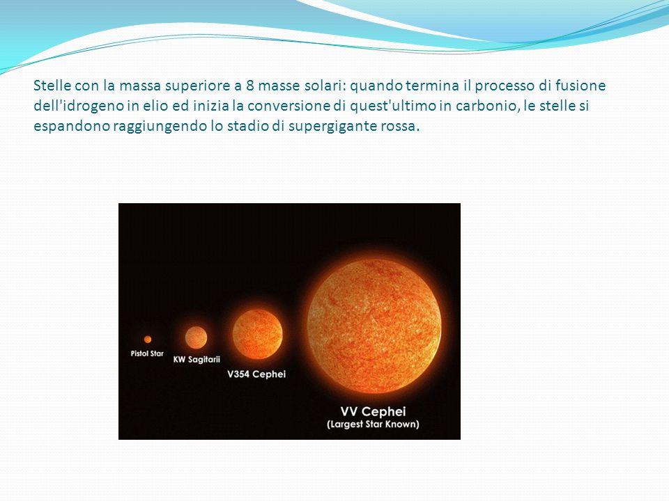 Stelle con la massa superiore a 8 masse solari: quando termina il processo di fusione dell idrogeno in elio ed inizia la conversione di quest ultimo in carbonio, le stelle si espandono raggiungendo lo stadio di supergigante rossa.
