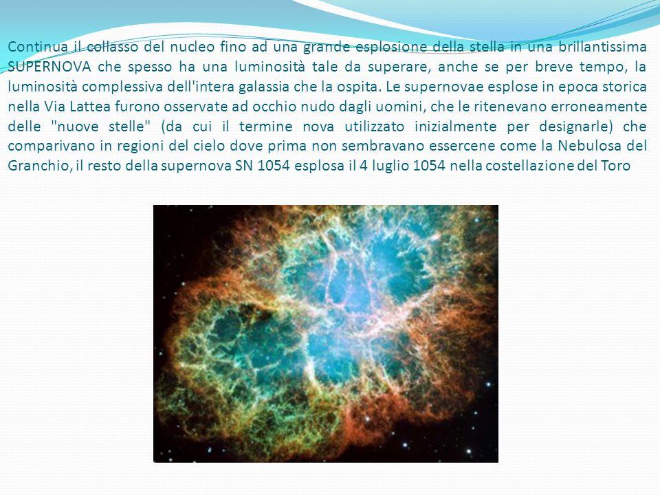 Continua il collasso del nucleo fino ad una grande esplosione della stella in una brillantissima SUPERNOVA che spesso ha una luminosità tale da superare, anche se per breve tempo, la luminosità complessiva dell intera galassia che la ospita.