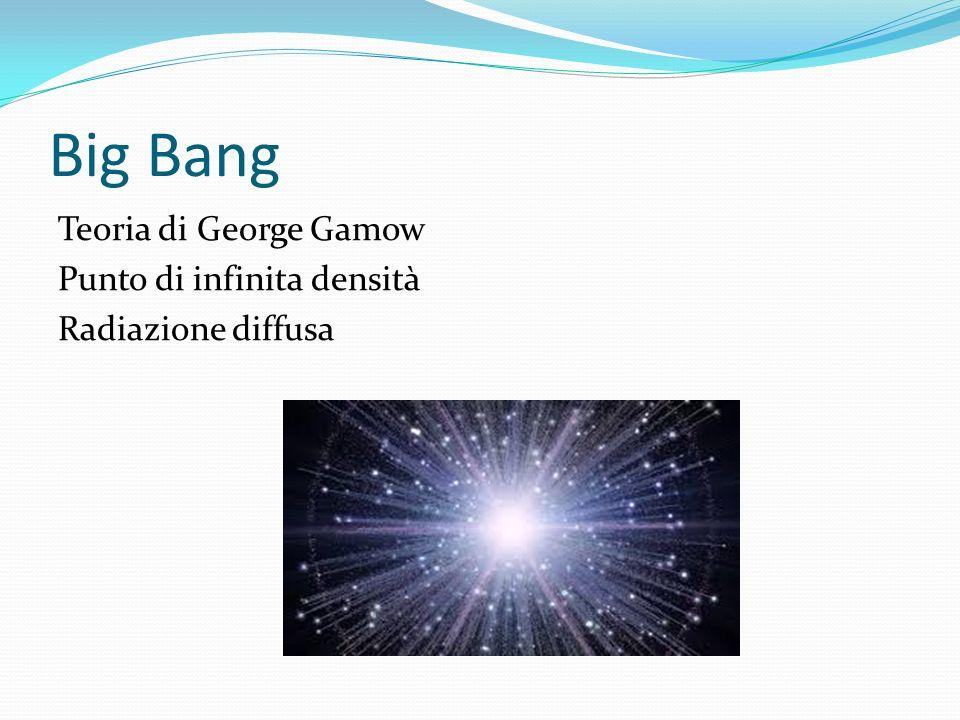 Big Bang Teoria di George Gamow Punto di infinita densità Radiazione diffusa