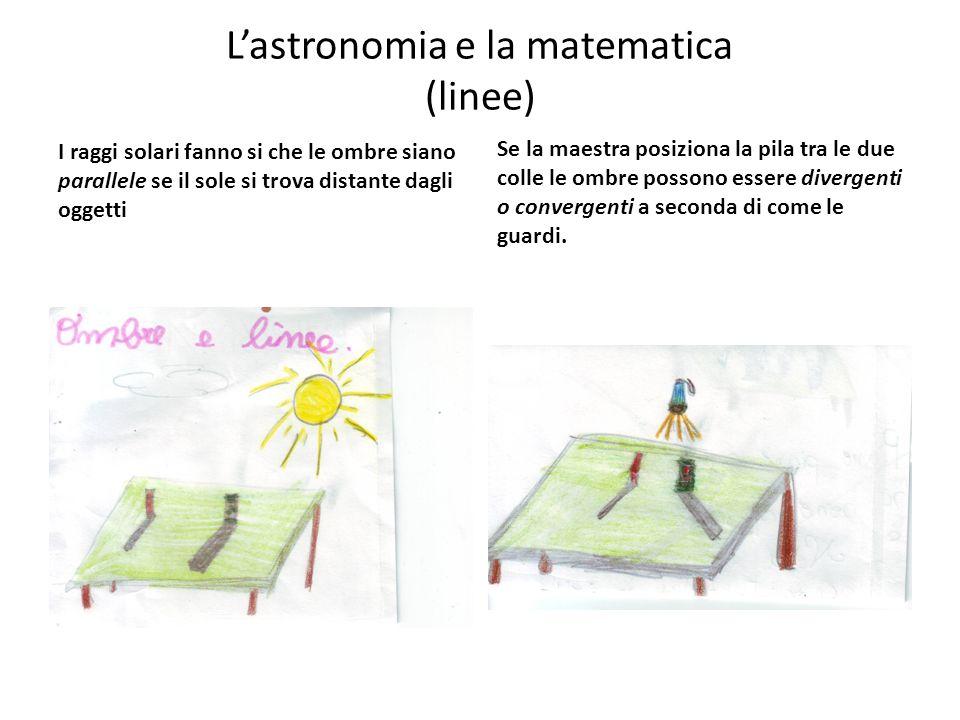 L'astronomia e la matematica (linee)