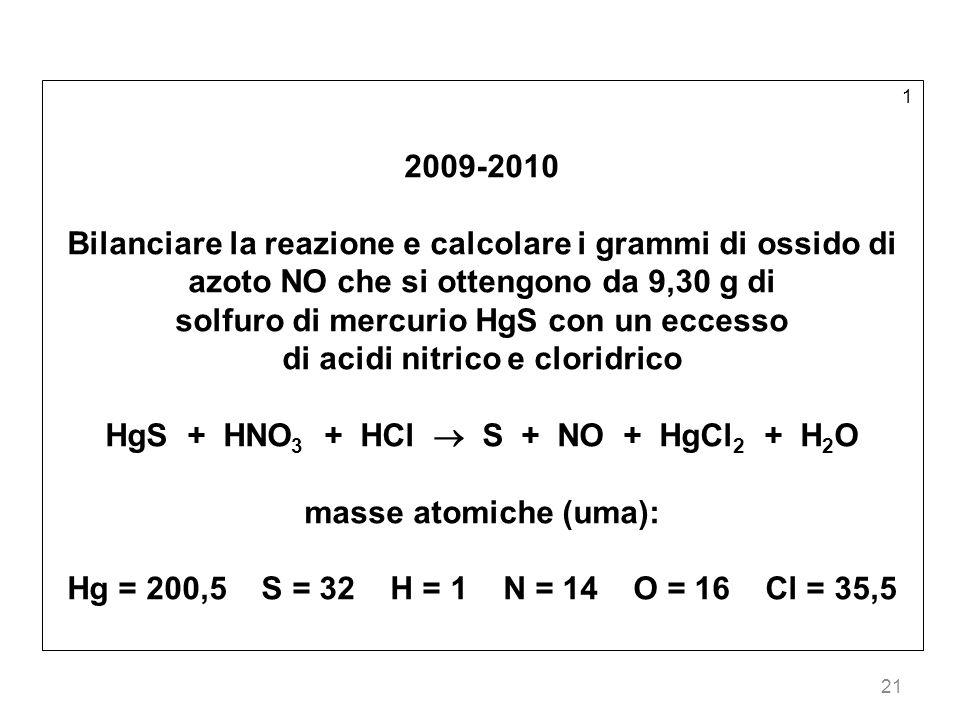 solfuro di mercurio HgS con un eccesso di acidi nitrico e cloridrico