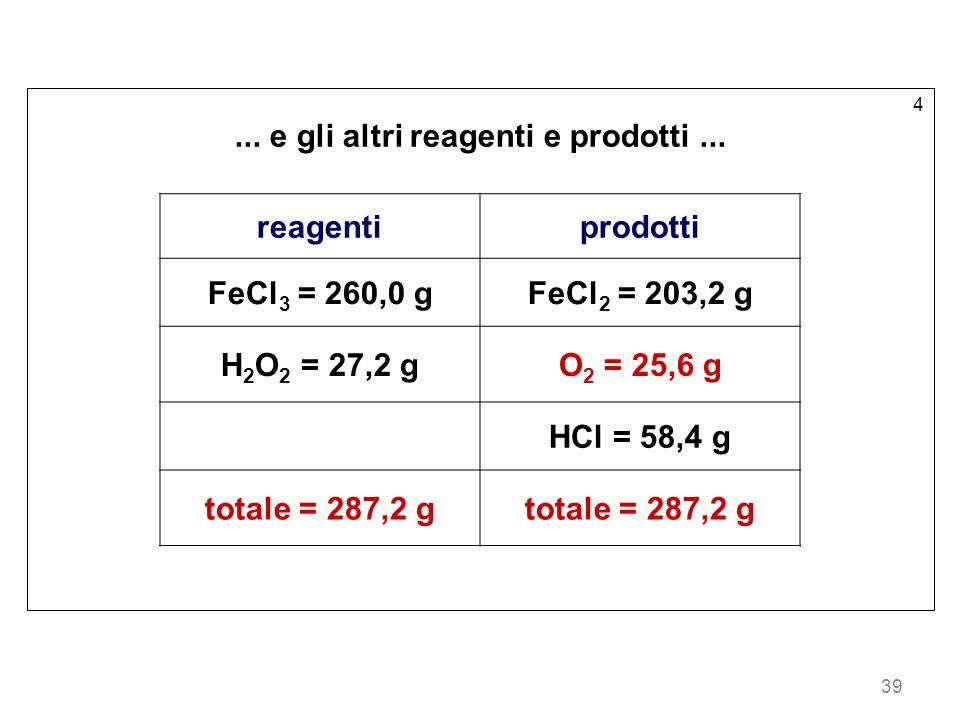 ... e gli altri reagenti e prodotti ...
