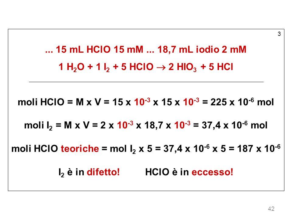 moli HClO = M x V = 15 x 10-3 x 15 x 10-3 = 225 x 10-6 mol