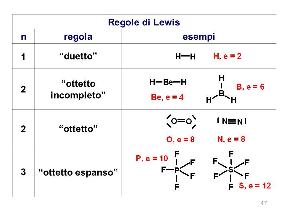 Regole di Lewis n regola esempi 1 duetto 2 ottetto incompleto