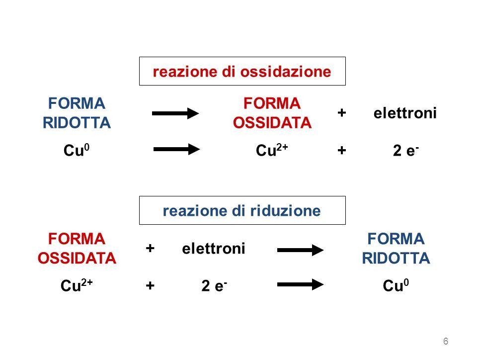 reazione di ossidazione